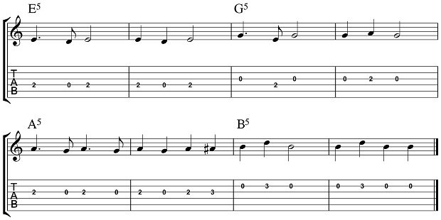 rgt lead and rhythm playing lesson grade 1 rock guitar exam. Black Bedroom Furniture Sets. Home Design Ideas