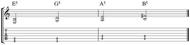 RGT Lead and Rhythm Playing Chords