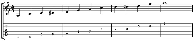Rock Guitar Blues Soloing A Scale