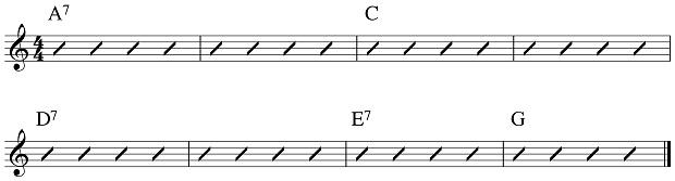 Rock Guitar Blues Soloing Chord Progression