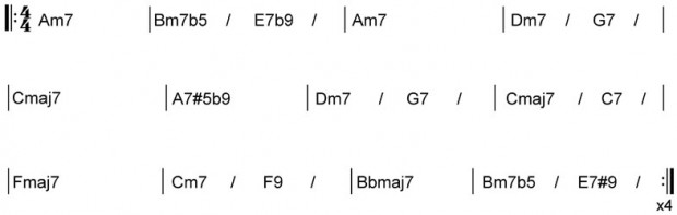 RGT Jazz Diploma Exams - LLCM