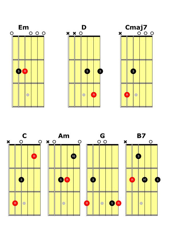 Rgt Electric Guitar Grade 1 Performance Award Rhythm Lesson 2