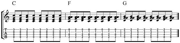 Uke Shuffle Blues Rhythm